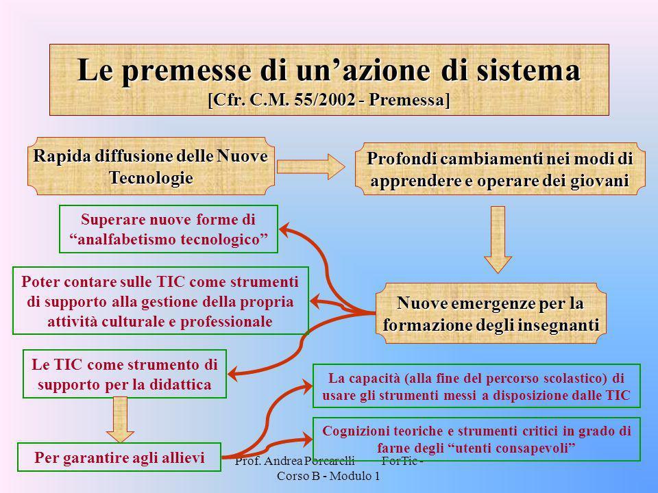 Le premesse di un'azione di sistema [Cfr. C.M. 55/2002 - Premessa]